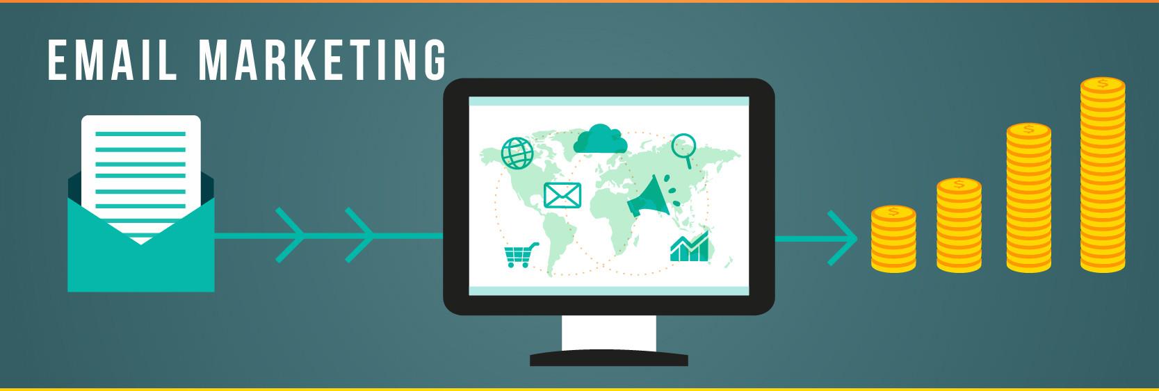 e-mail marketing campanhas
