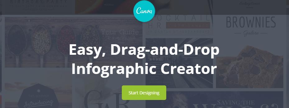infográficos grátis Online -como montar um infográfico