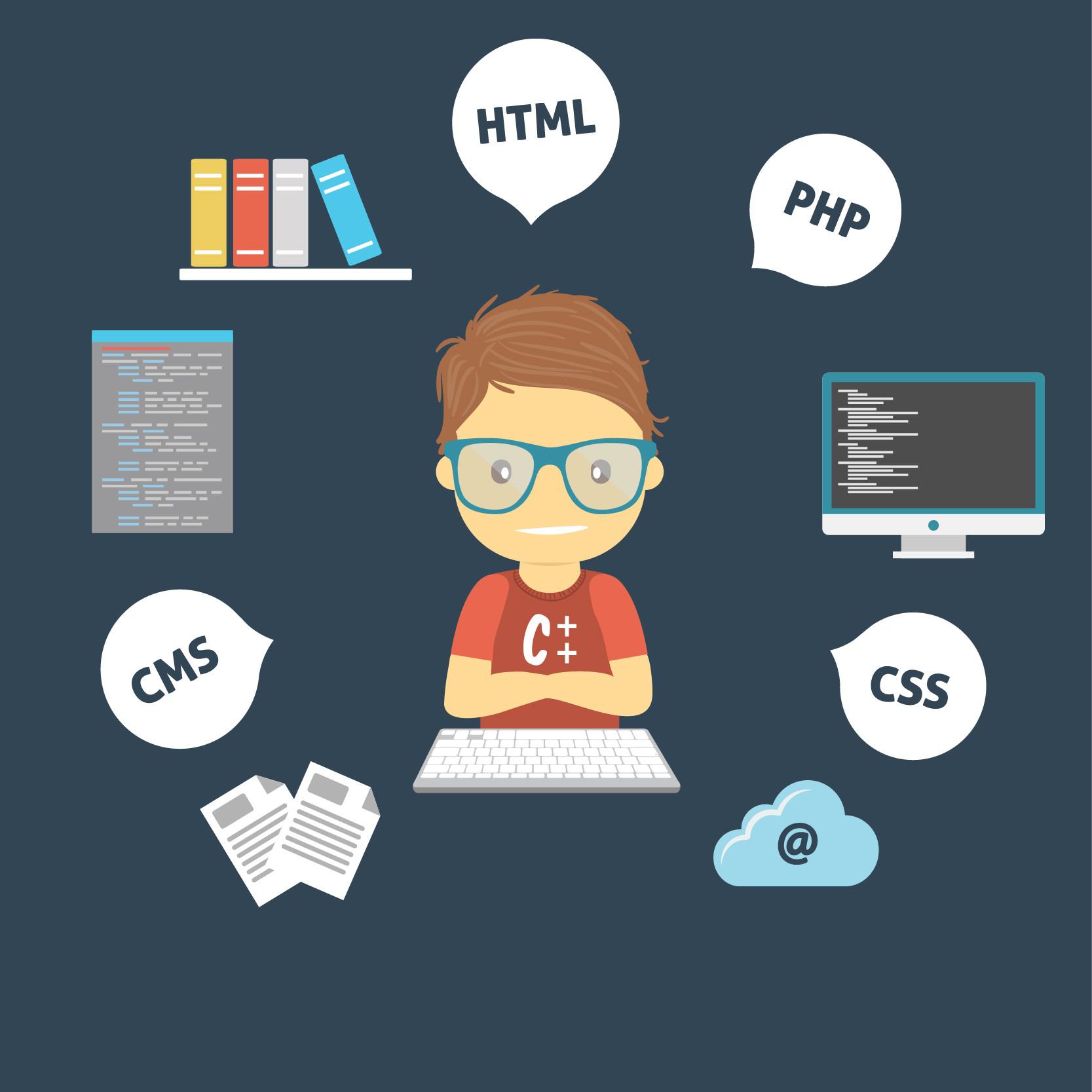 Os 11 Melhores Editores Html Mais Utilizados Por Desenvolvedores