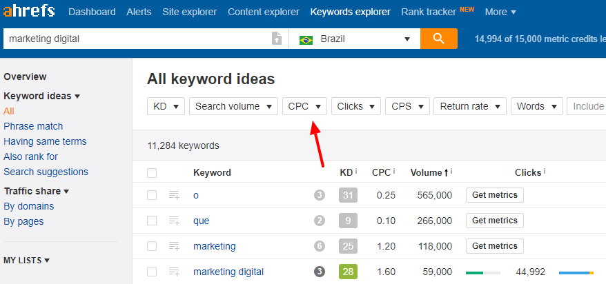 Keywords Explorer Cps Ahrefs free