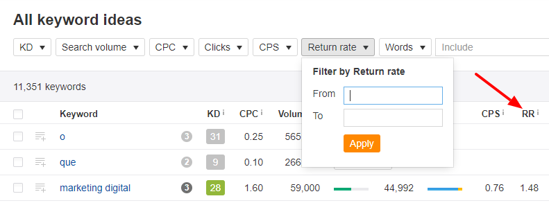 Keywords Explorer Return Rate