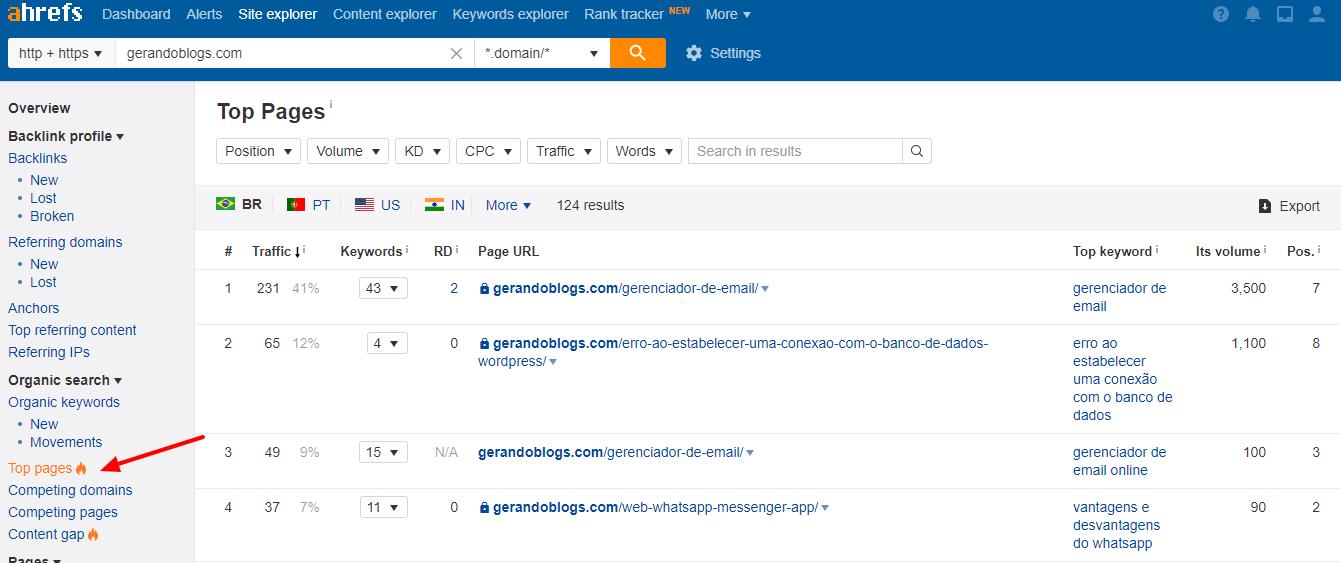 relatório seo backlinks classificação de website