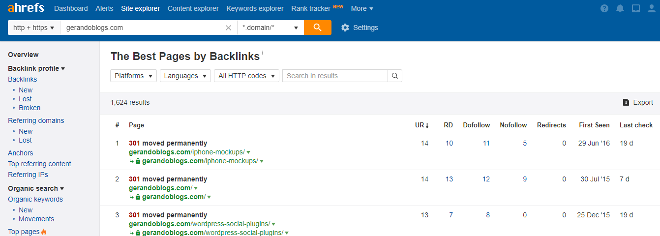 shares seo Ahrefs links